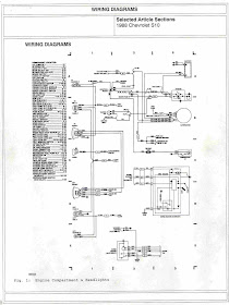 1988 Chevy S10 Wiring Diagram from 1.bp.blogspot.com