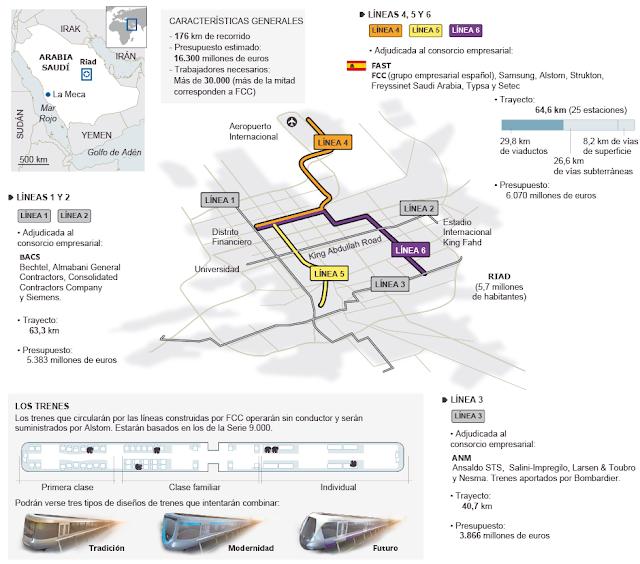 Metro-mosingeneiros-riad-trenes