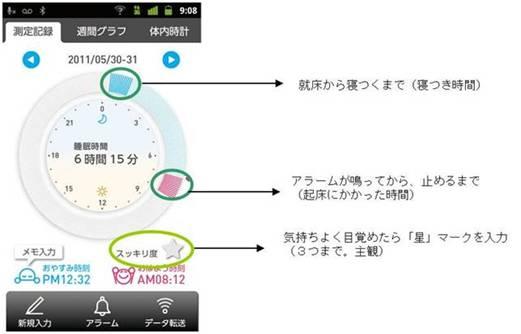 HSL-001 OMRON 睡眠計鬧鐘 app記錄每日睡眠