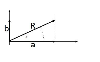 Fisika Sma Dan Masthoyib Alias Bang Thoyib Soal Soal