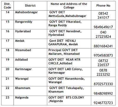 Govt. DIETs Address Help line Centers for DEECET certificate verification