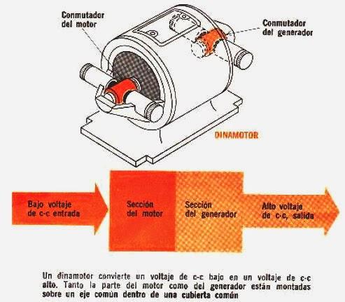 Generador electricidad generador electricidad de corriente - Generadores de electricidad ...