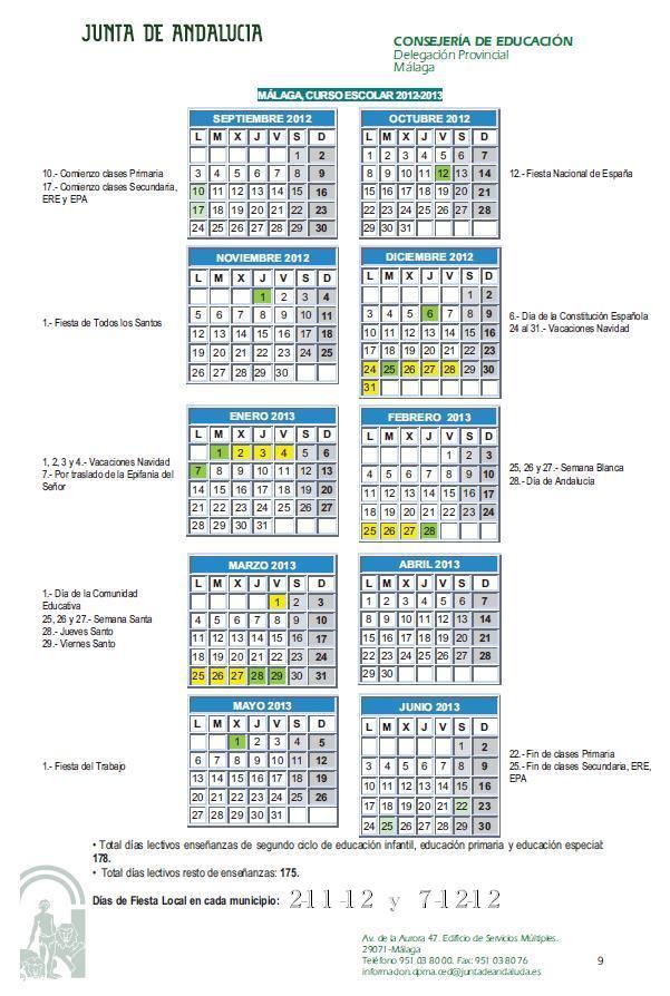 Change From Vancouver Island And Zodiac Constellation Celebraciones