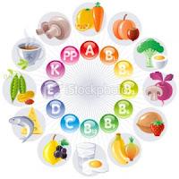 Jenis Dan Manfaat Vitamin Bagi Kesehatan