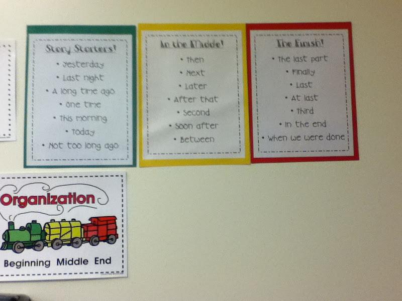 MsMs Blog Beginning Middle and End – Beginning Middle End Worksheet Kindergarten