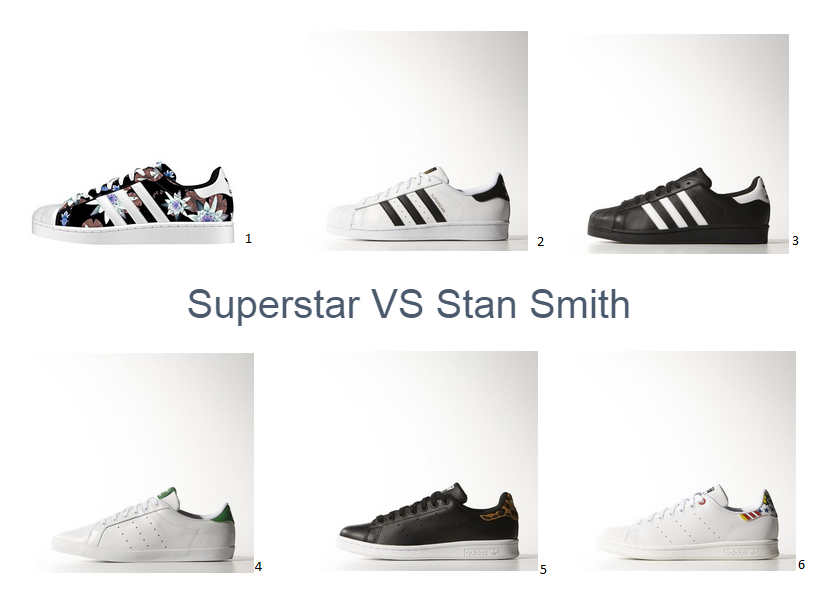 click'n dress, superstars, stan smith, baskets, bullelodie