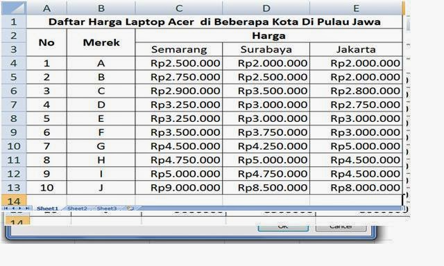 Format Currency pada Excel