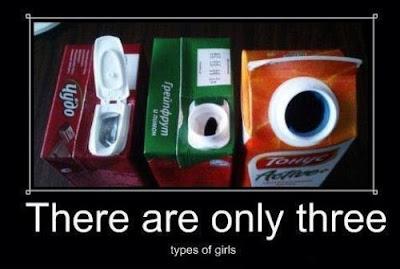 Es gibt 3 Arten von Frauen
