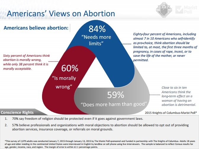 fetal genetic disorders lead to abortion essay Spontaneous abortion is defined as fetal loss prior to 20 weeks of gestation the reason for the death is usually unknown but certain risk factors are found in some cases evidence found, as early as 1980, suggested that drinking during pregnancy was associated with an increased rate of spontaneous abortion.