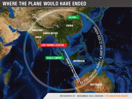 MH370  Sengaja Tukar Laluan