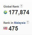 Ranking Alexa Oktober 2013