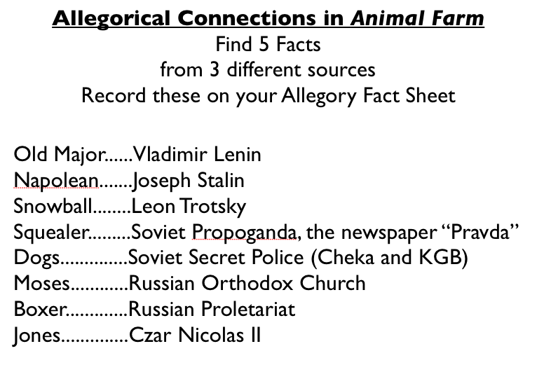 animal farm allegory essay animal farm is an allegory about the animal farm essay answers fmcw sar thesis