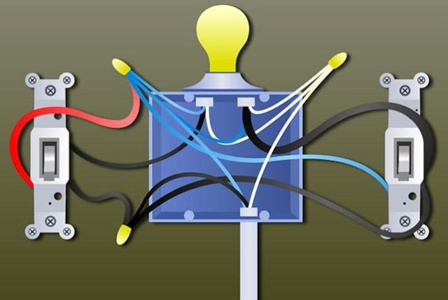 Conexiones b sicas de los interruptores el ctricos - Tipos de interruptores de luz ...
