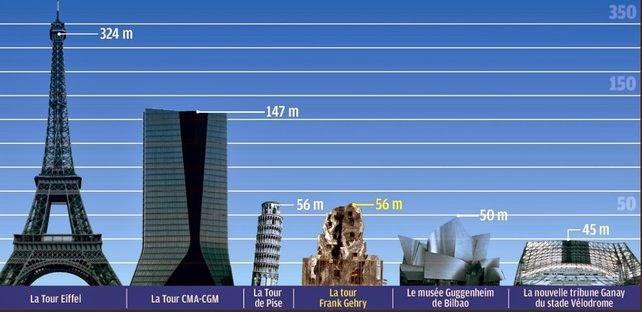 Tour de pise arts plastiques - Date de construction de la tour de pise ...