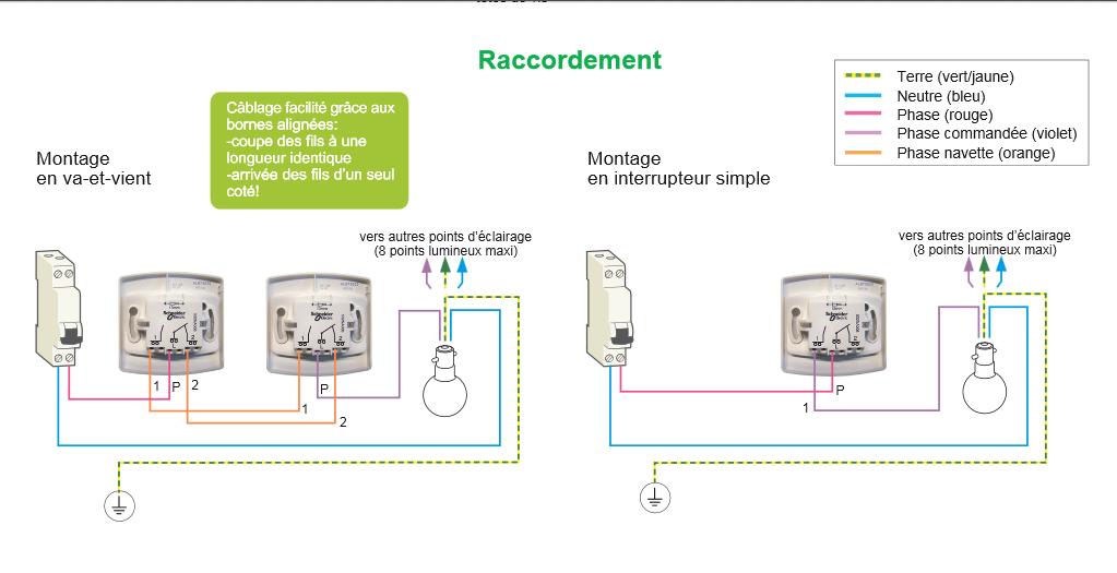 Branchement simple allumage et va et vient schneider schema electrique - Branchement interrupteur va et vient en simple allumage ...