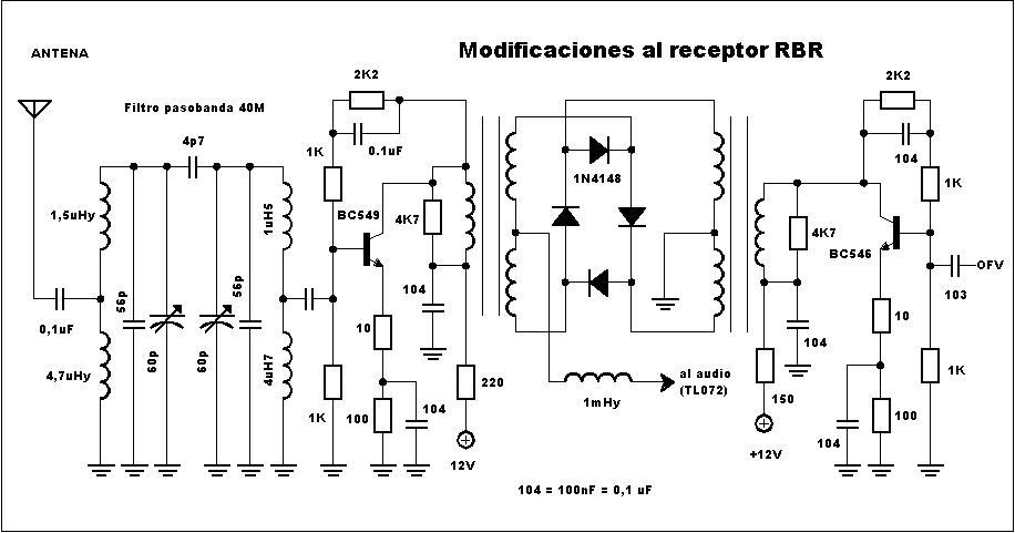 receptor conversion directa