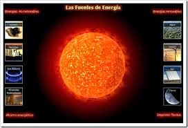 http://ntic.educacion.es/w3//eos/MaterialesEducativos/mem2009/fuentes_energia/index_1.html