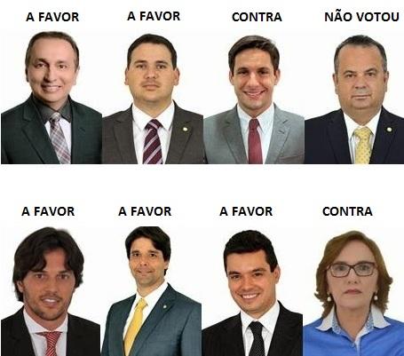 Deputados Federais na votação da Redução da Maioridade Penal