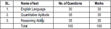 SBI-PO-2015-selection-procedure