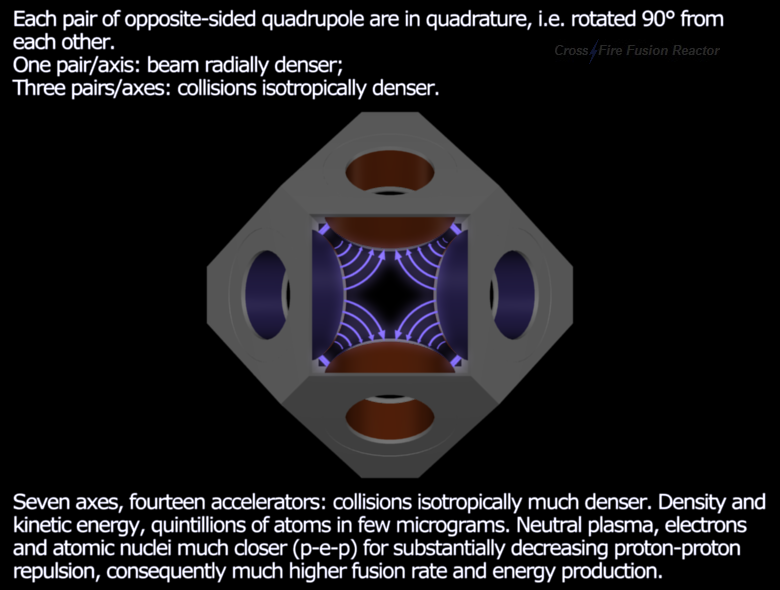 CrossFire Fusion - Truncated Octahedron - Side B