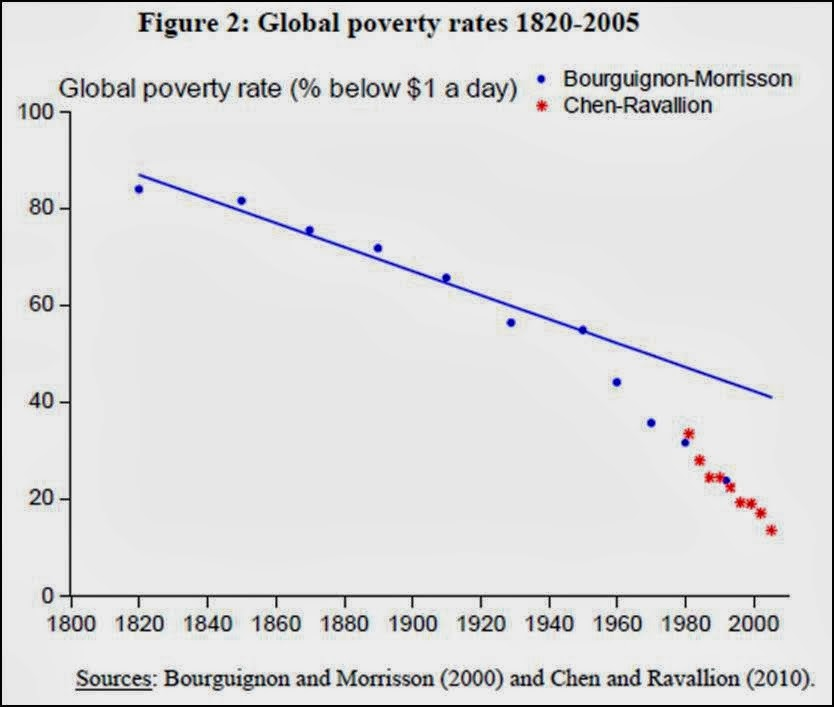 poverty reduction research paper