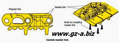 Komponen Undercarriage: Track Link