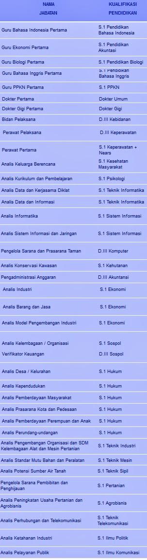 Penerimaan Cpns Kabupaten Simalungun Tahun 2014