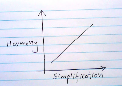 how to simplify life