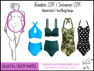 Swimwear Oval Body Shape