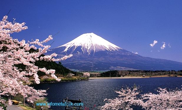 Gunung Fujiyama Dan Fenomena Bunuh Diri