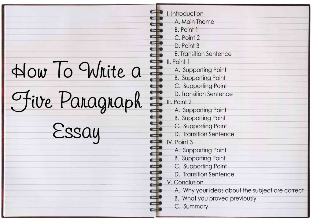 sample 5 paragraph essay summary The best way to ensure your english essay is both appealing and persuasive is by trusting reliable english essay writers to help you  preview a paper sample  which helps them to write exceptional essays every time you hire an english essay writer to work on your composition, be sure to get quality content.
