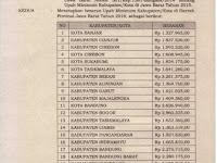 UMK Karawang 2016 Terbaru Tertinggi di UMK Jawa Barat 2016