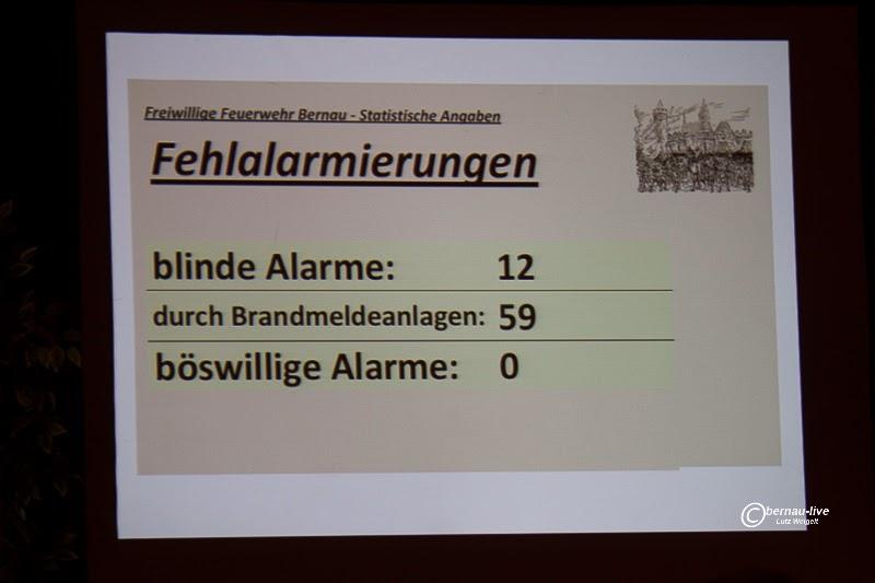 2014 02 15 jahreshauptversammlung+FFW+(18+von+26)