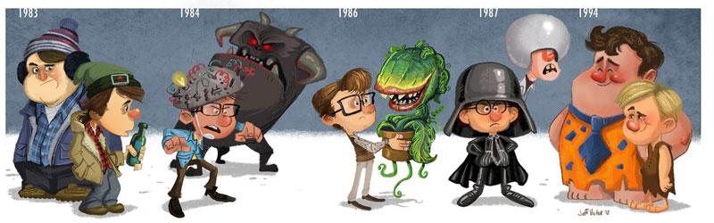 La evolución de los roles de actores famosos