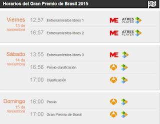GP Brasil 2015