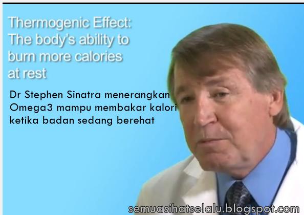 Proses Thermogenic membolehkan tubuh membakar lebih bayak kalori