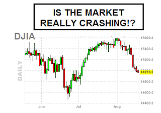 Is The Market Really Crashing