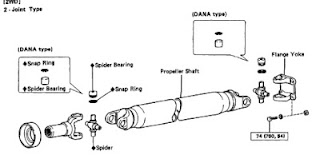 PROPELLER SHAFT GARDAN