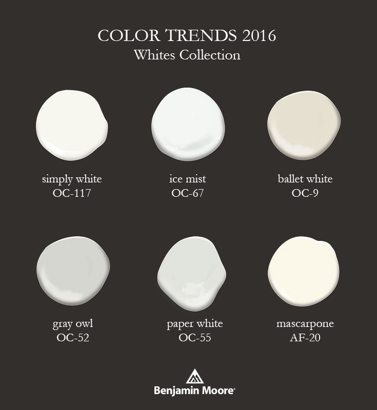 Color trends 2016 color of the year simply white for White is all colors