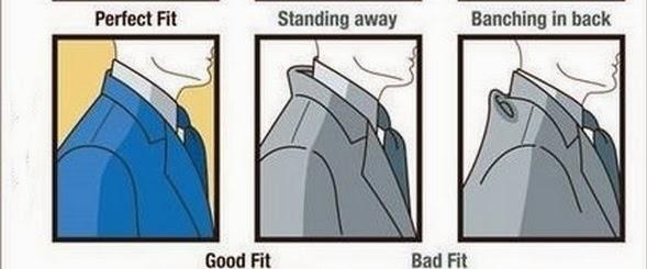 Vücuda Uygun Bir Takım Elbise Nasıl Olmalıdır?