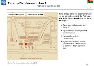 Phase 2 Ouagadougou Donsin International Airport (UNECE)