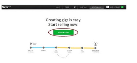 how to set up a fiverr gig and make money best fiverr gigs and