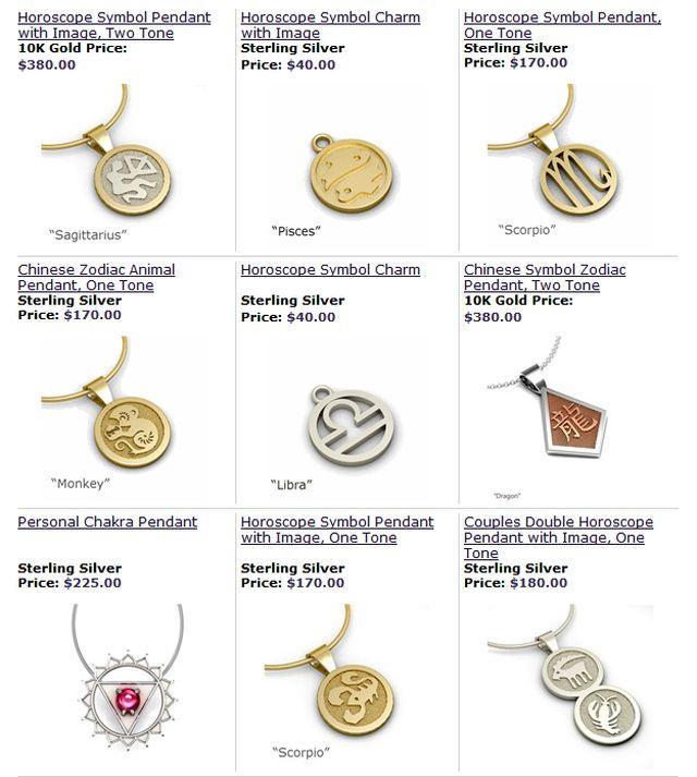 Zodiac Jewelry for Men by SorellaJewelry.com