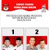 Suara Bali untuk Jokowi