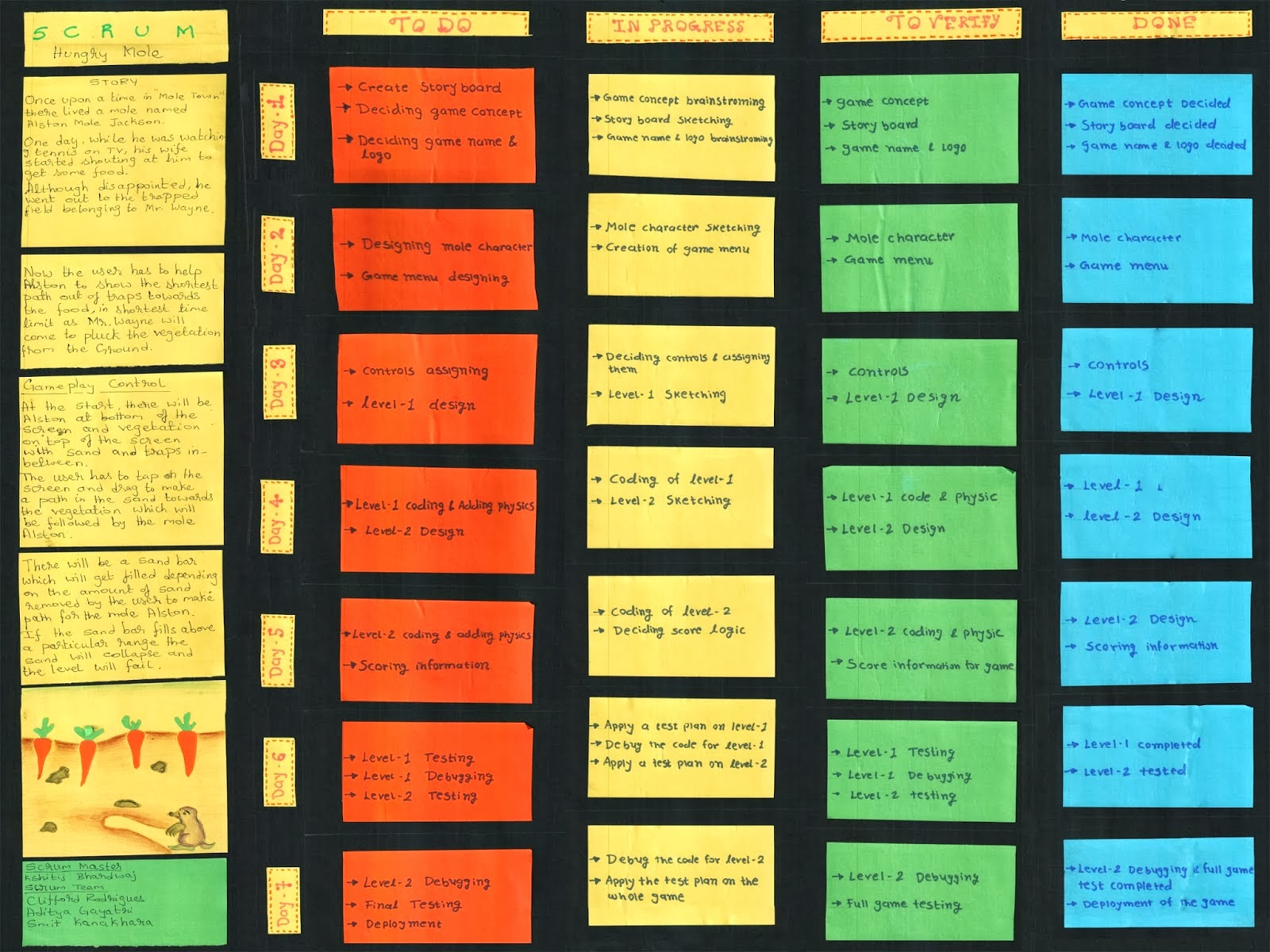 board game swot 2017-11-15 one of the best ways to prepare yourself for conducting a swot analysis is to use swot analysis examples for help and inspiration.