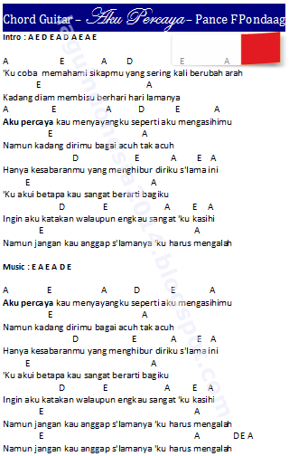 Aku Percaya lyrics by Maudy Ayunda - original song full ...