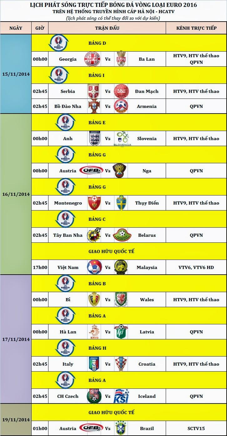 Lịch phát sóng bóng đá trực tiếp trên HCATV