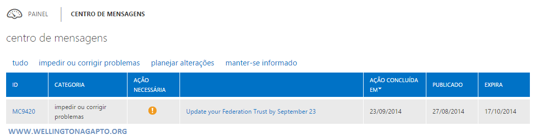 Office365 | Hybrid Exchange Update - Update your federation trust by september 23