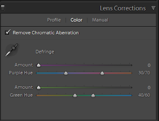 Adobe Lightroom 4.1 RC2 new control