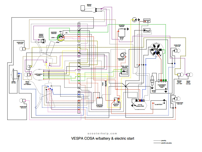 Vespa px 150 wiring diagram wiring diagram jzgreentown vespa px 150 wiring diagram vespa px 150 wiring diagram asfbconference2016 Choice Image